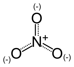 Nitrate symbole chimique